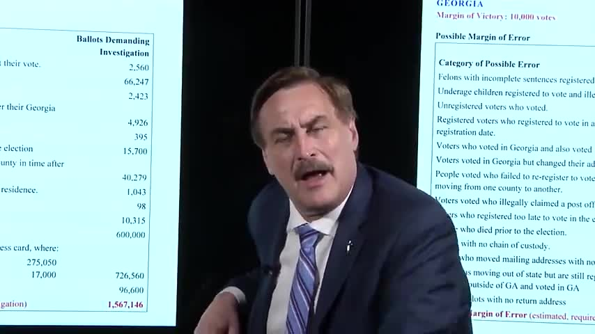 My Pillow Guy Mike Lindell's 'Absolute Proof' Documentary